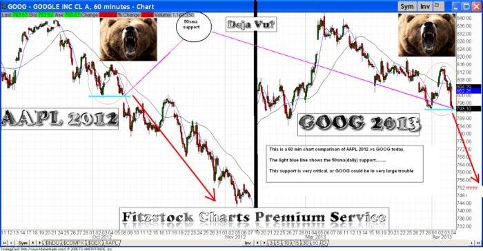goog60 700x364 - HCPC