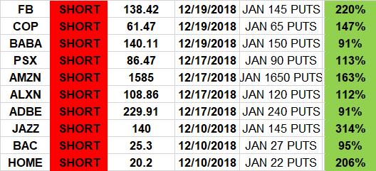 dc 1 - Stock market indicators