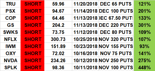 dcstats - Stock market indicators