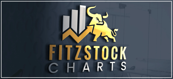 blog logo 700x323 - S&P 500/ Nasdaq close 3/4/19- Learn how to trade stocks, how to trade stock options, how to read stock charts